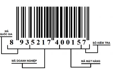 Hướng dẫn đăng kí mã vạch sản phẩm